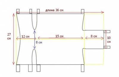 Схема бандажа