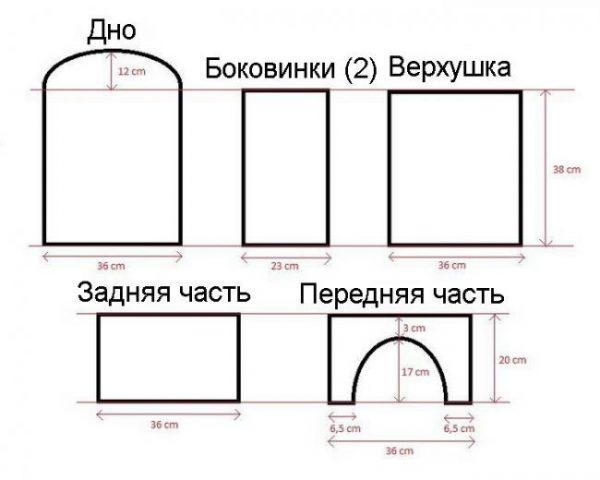 Шаблоны деталей домика