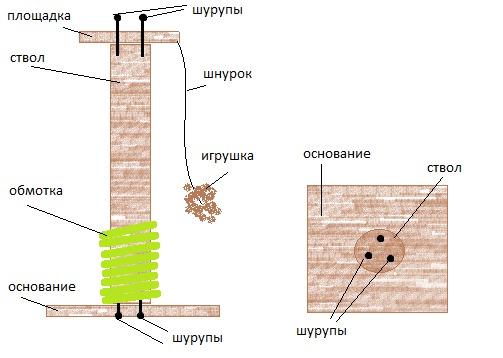 Схема изготовления когтеточки-столбика