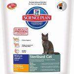 хиллс для стерилизованных кошек