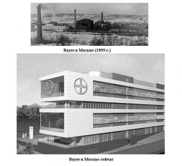 московский завод Байер в 1899 году и сейчас