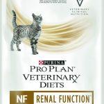 Pro Plan Renal Function