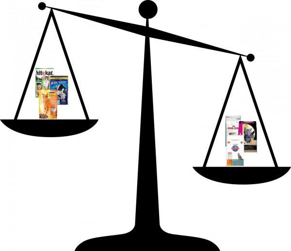 Корма эконом и премиум на весах