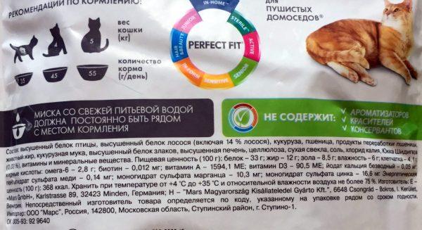 Состав корма Перфект-Фит