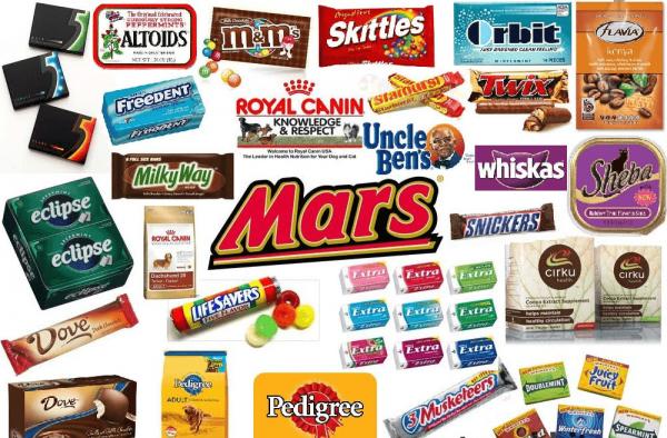 Компания Mars продукция